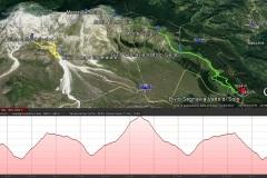 Anello-Monte-Siella-Cima-delle-Veticole-Earth