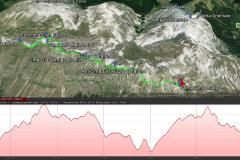 Anello-Pizzo-Cefalone-Cresta-delle-Malecoste-Earth