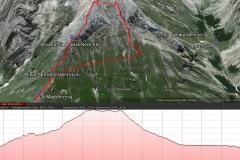 Ascesa-Cresta-Nord-Est-Corno-Piccolo-Earth