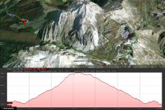 Val-Maone-Anello-Rifugio-Duca-Garibaldi-Earth
