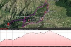 Anello-Fosso-di-Selva-Grande-Monte-Gorzano-Earth