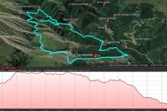Anello-San-Martino-Amatrice-Capricchia-tramite-sentiero-300I-Earth